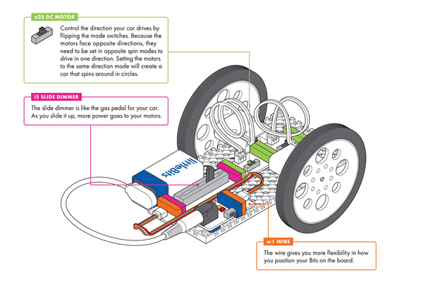 littleBits' new STEAM kit for students emphasizes invention