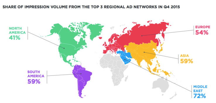 New MoPub report aims to help publishers navigate the ad network landscape