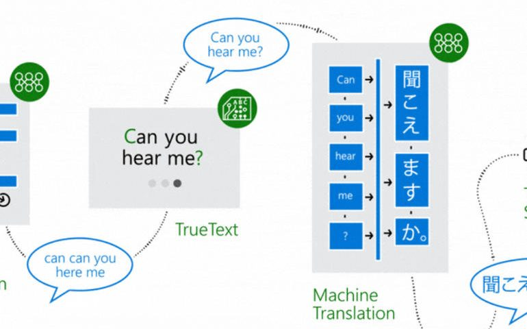 Microsoft Translator: Now AI works offline for Android, iOS, with Windows due soon