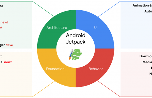 Android gets a Jetpack