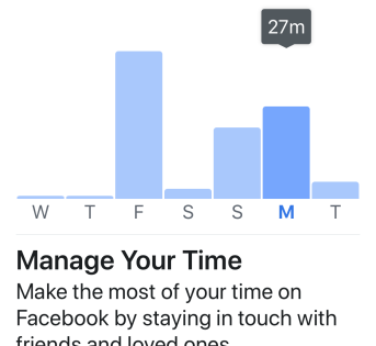 """Facebook is finally rolling out its """"how long do I spend on Facebook"""" dashboard"""