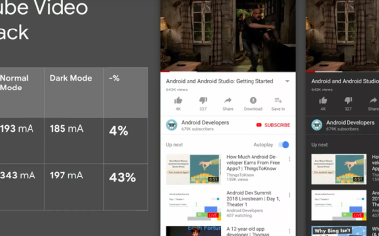 Google: Here's why dark mode massively extends your OLED phone's battery life