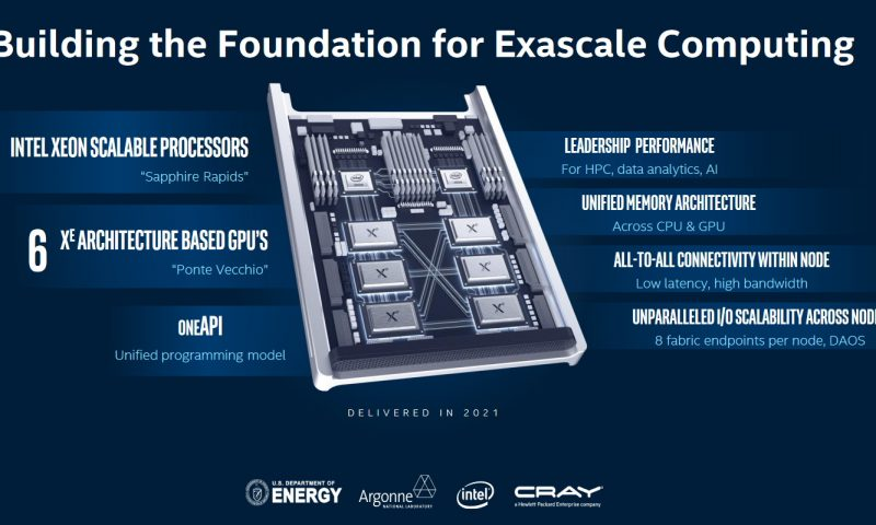 Intel and Argonne National Lab on 'exascale' and their new Aurora supercomputer