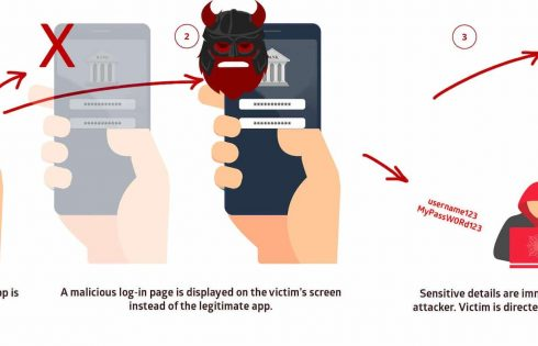 A new Android bug, Strandhogg 2.0, lets malware pose as real apps and steal user data