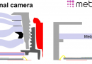 Metalenz reimagines the camera in 2D and raises $10M to ship it